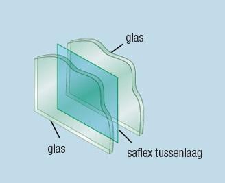 Gelaagd glas